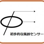 風鈴センサー